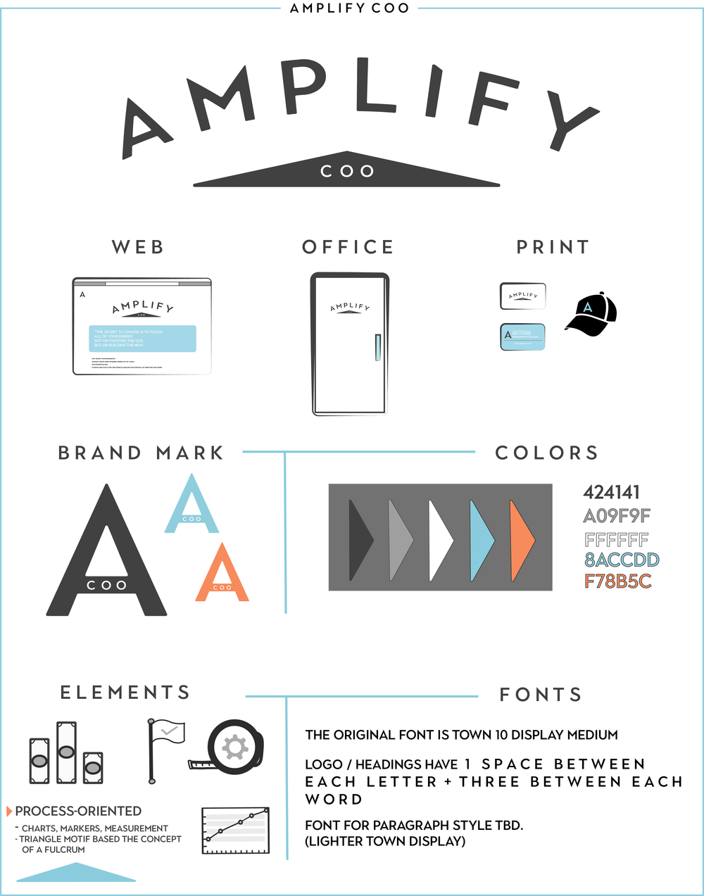 BRANDING: AMPLIFY COO - In Spring 2018, Ben Cooper chose Squillustrate to help rebrand his operations consulting business. From an original set of 9CoreActivities to one simplified mission, Amplify COO clarified its message and found the new look it needed to tell its story. Be sure to check out the streamlined solution they run over at www.amplifycoo.com.Curious how the project went? Read all about it here on our blog!