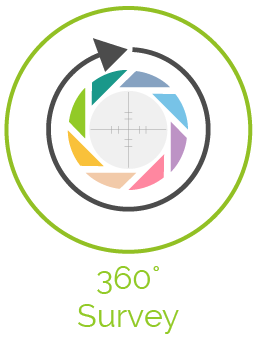360° Survey