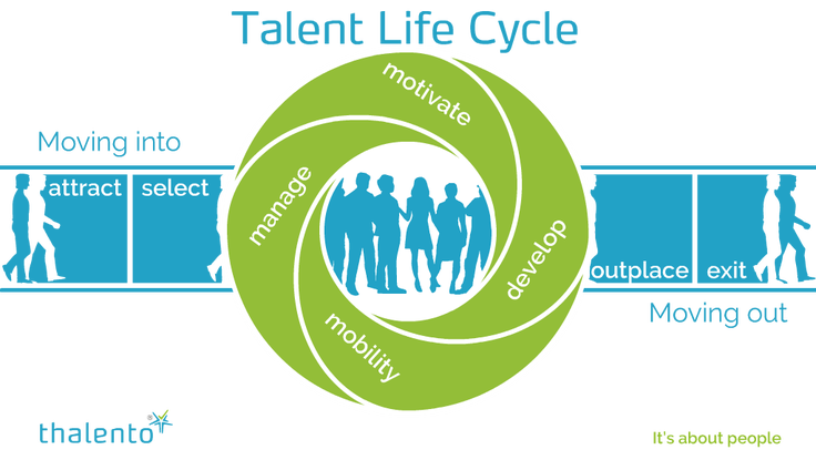 talentlifecycle_edit2.png