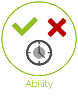 Ability Tests