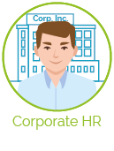 Workforce Optimisation, Assessments, Corporate HR