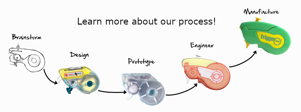 learnmoreaboutourprocess.png