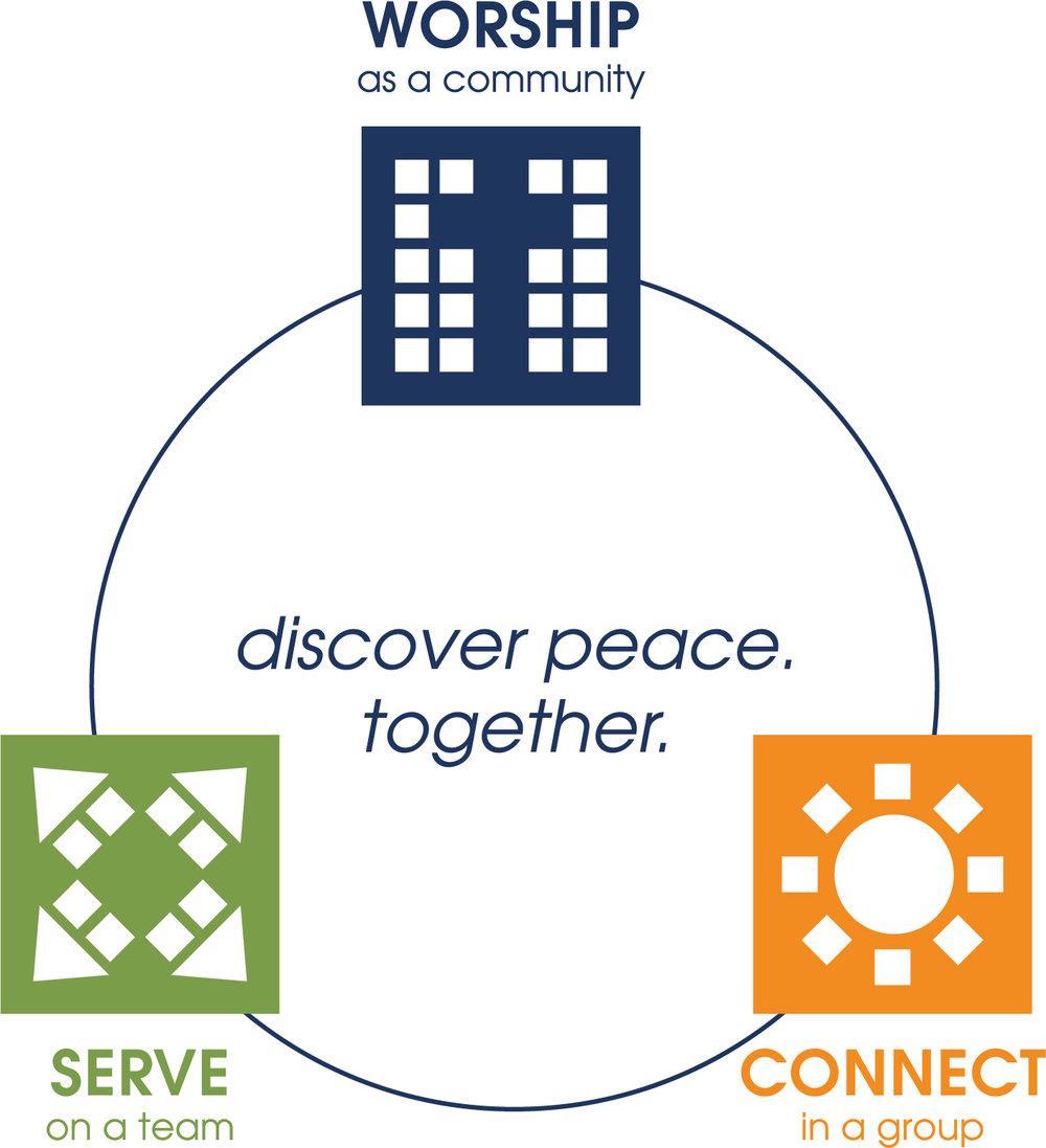 Prince of Peace Strategy.jpg
