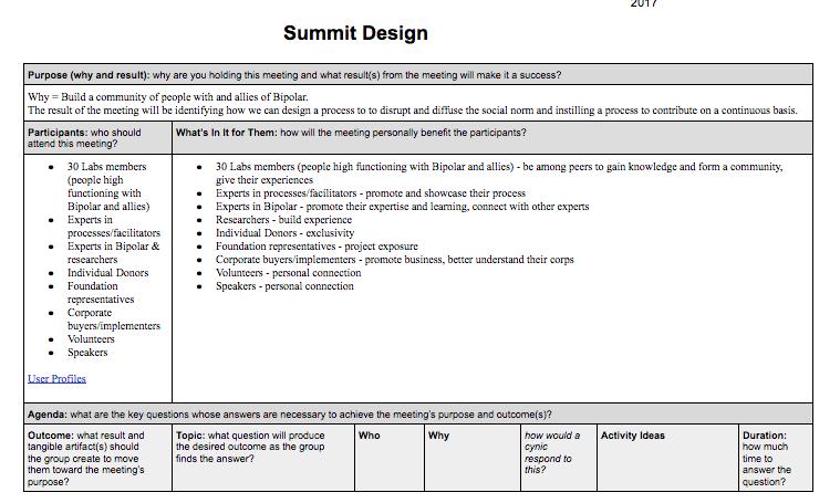 Snapshot of Summit Design