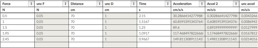 nsl-data-table-wunc.jpg