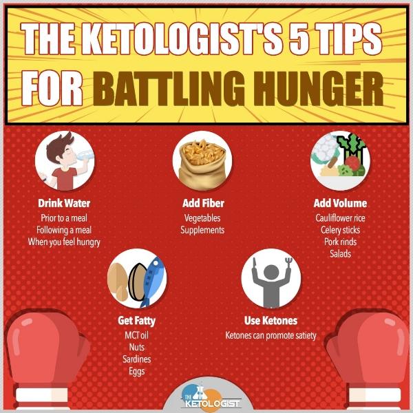 Hunger Tips