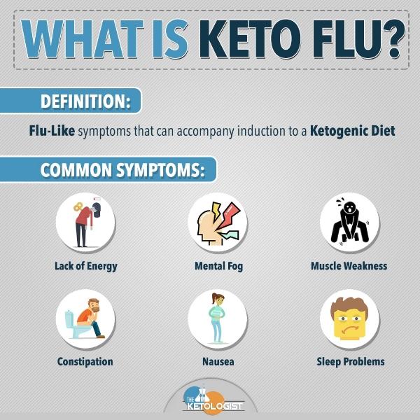 What is the Keto Flu.jpg