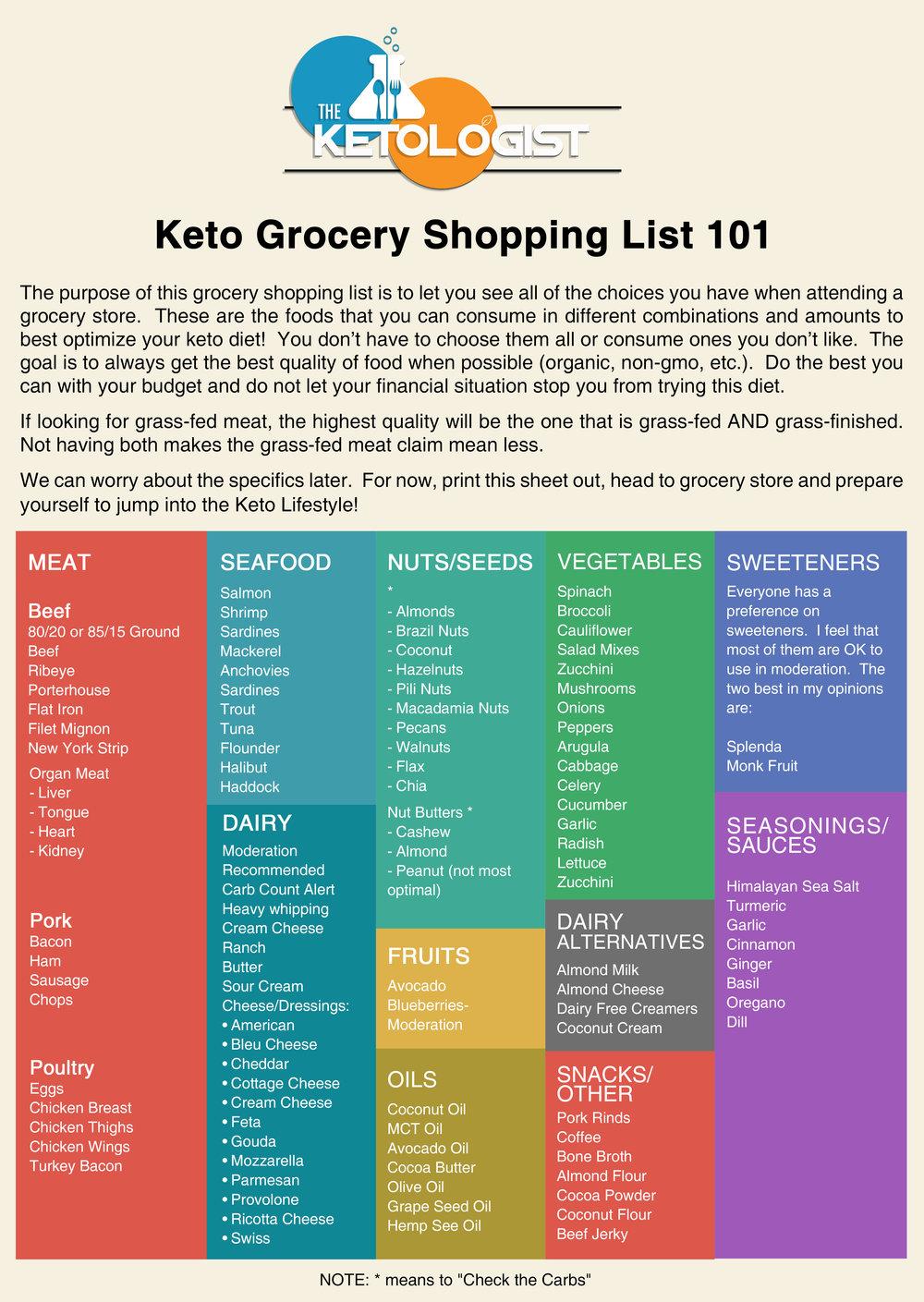 Keto_Shopping_List.jpg