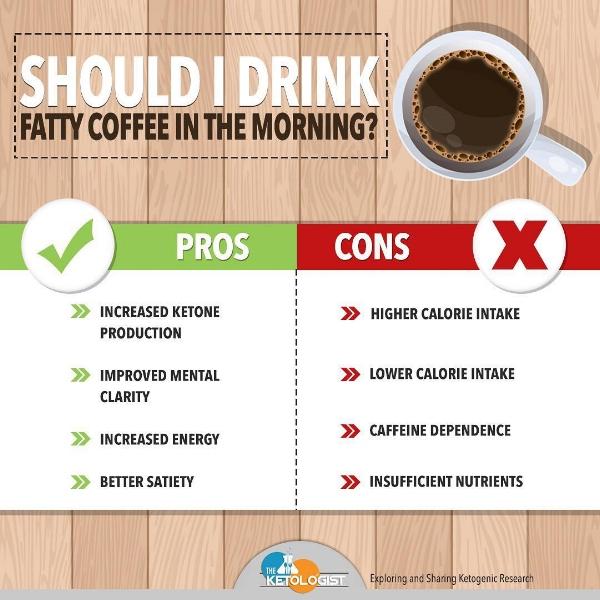 Fatty Coffee Pros & Cons.jpg