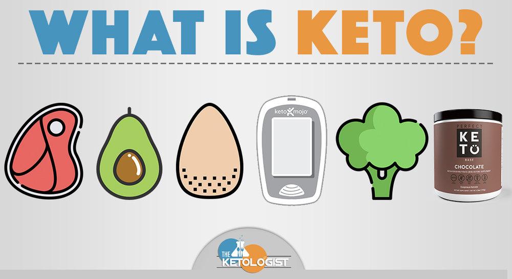 What is Keto Banner.jpg
