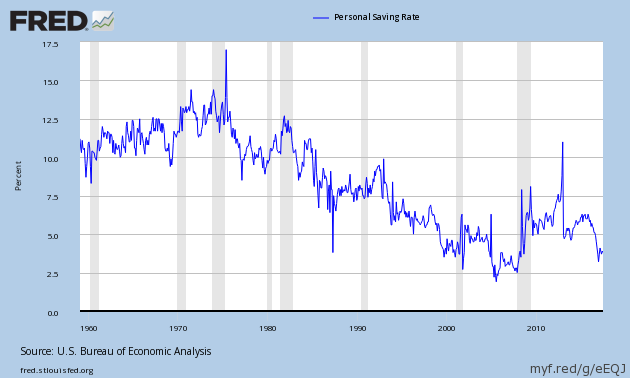 Savings-rate.png