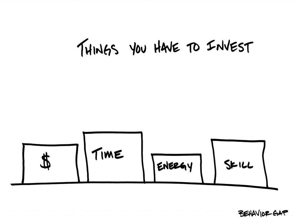 ThingstoInvest-1024x777.jpg