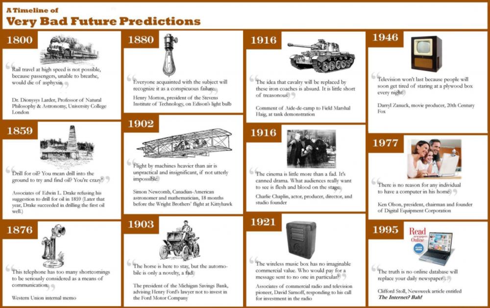 Bad-predictions-1024x643.png