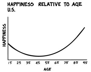 Happiness-smile-300x237.png