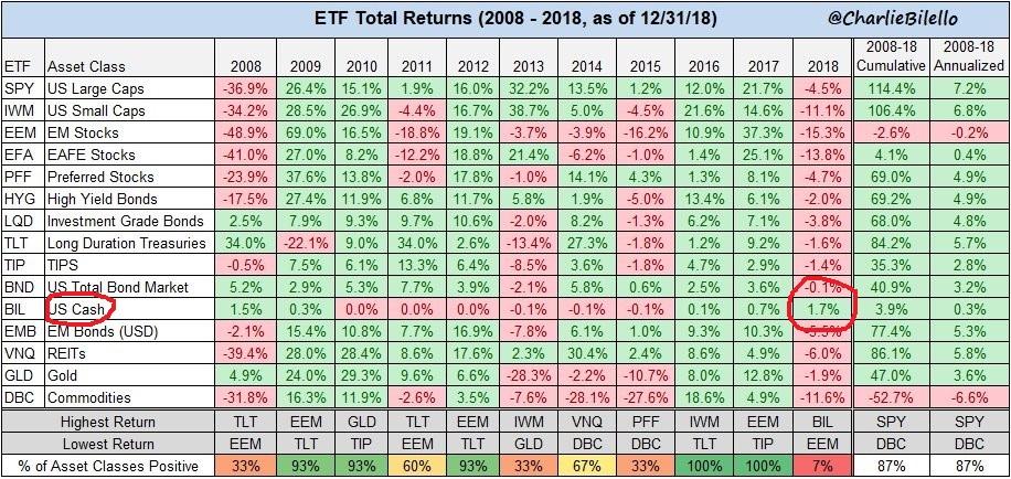 ETF returns edited.jpg