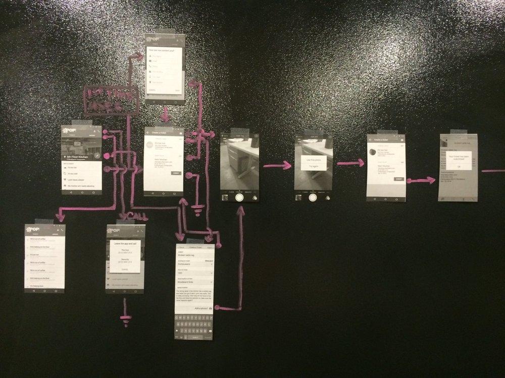 Wireframes/Flow