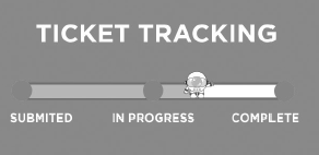 Ticket Tracking Concept