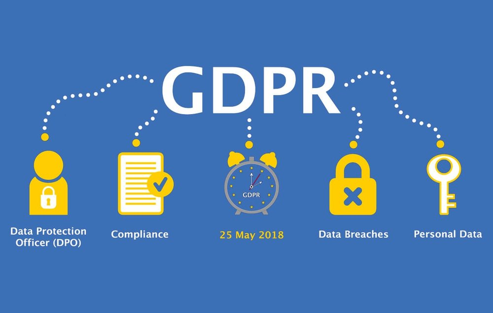 General Data Protection Regulation—a compliance challenge for blockchain?