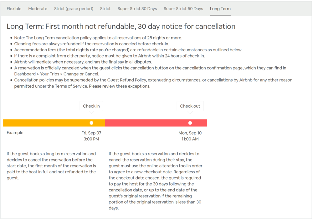 Airbnb Cancellation Policy Long Term