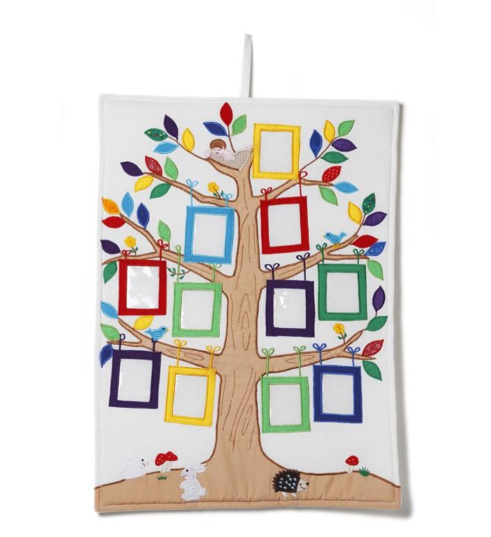 Family Tree, Primary