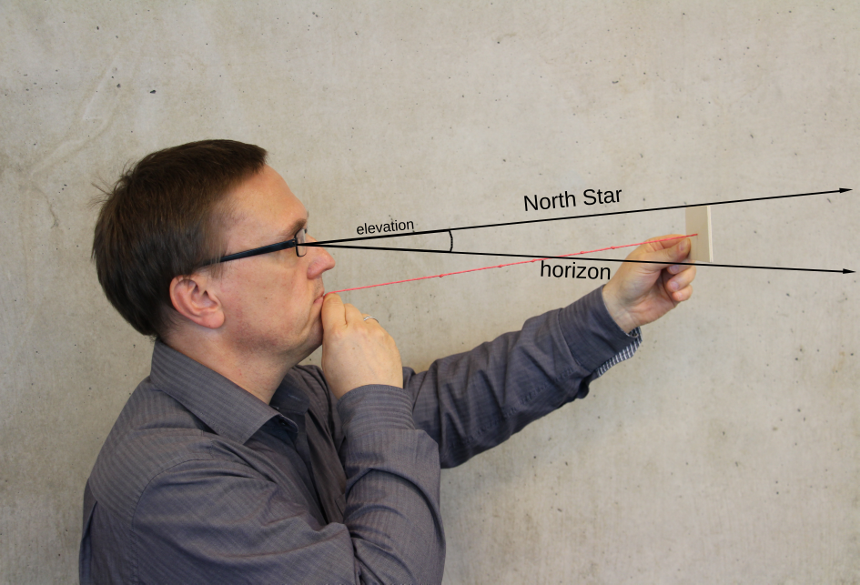 Using the horizon, identifying star, and knots along the string, position can be determined by Markus Nielbock.