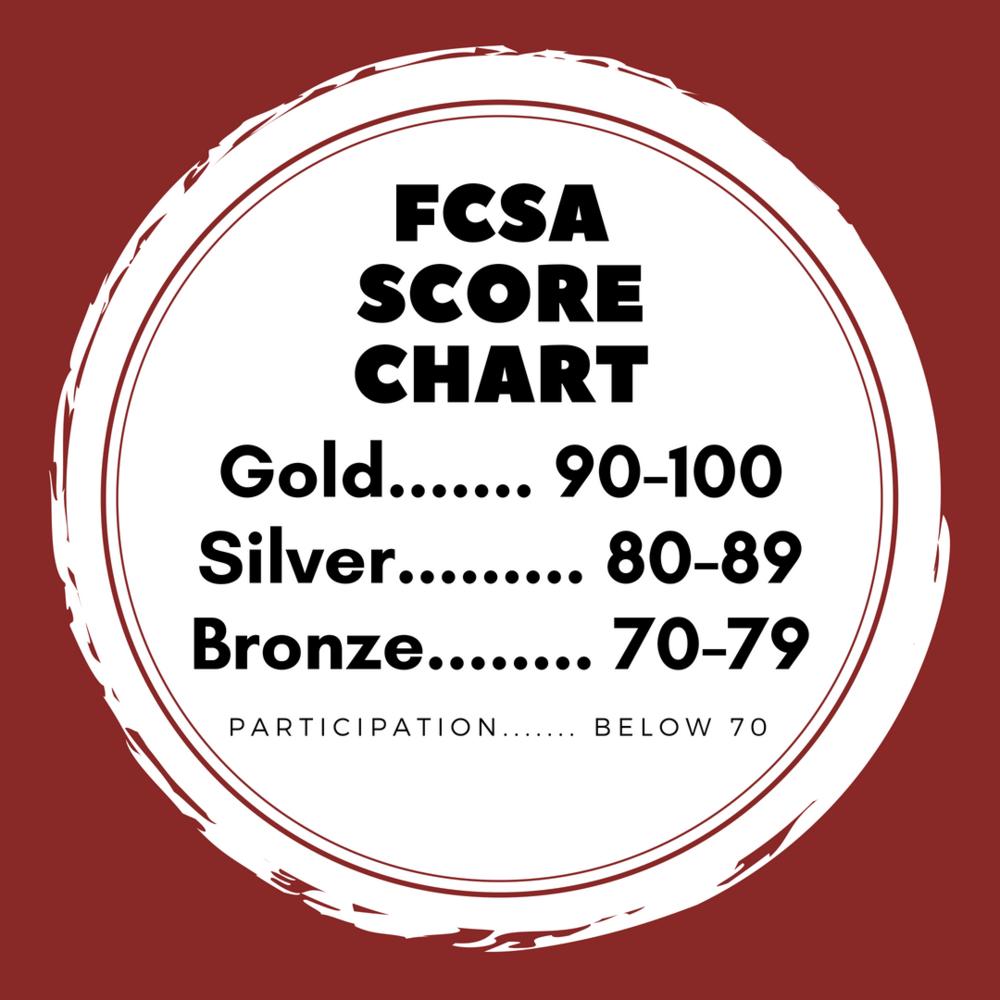 FCSA Score Chart.png