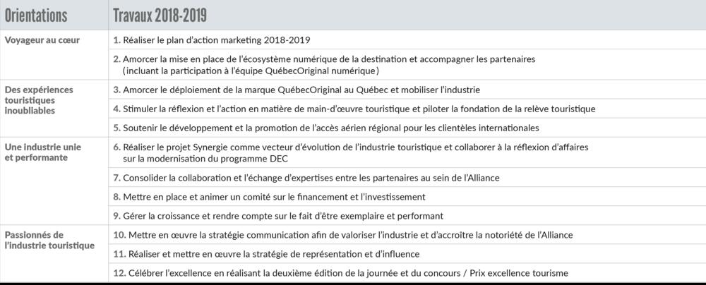 Tableau_Orientations-2018-2019 (1).png