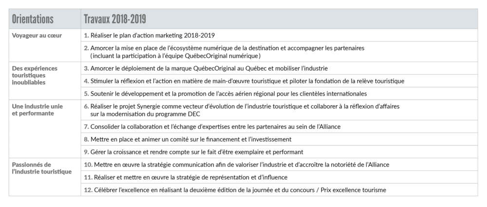 2Tableaux_Orientations-2018-20192.png