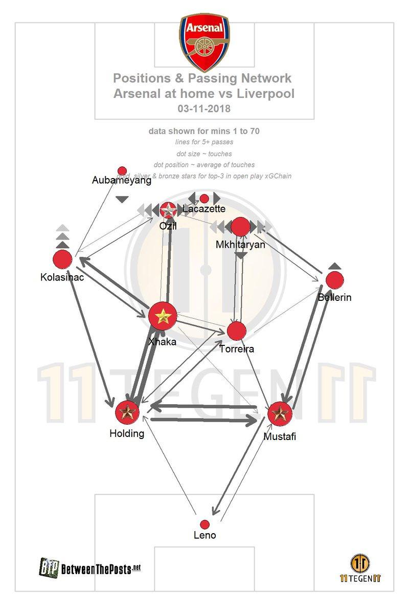 Arsenal passmap v Liverpool.jpg