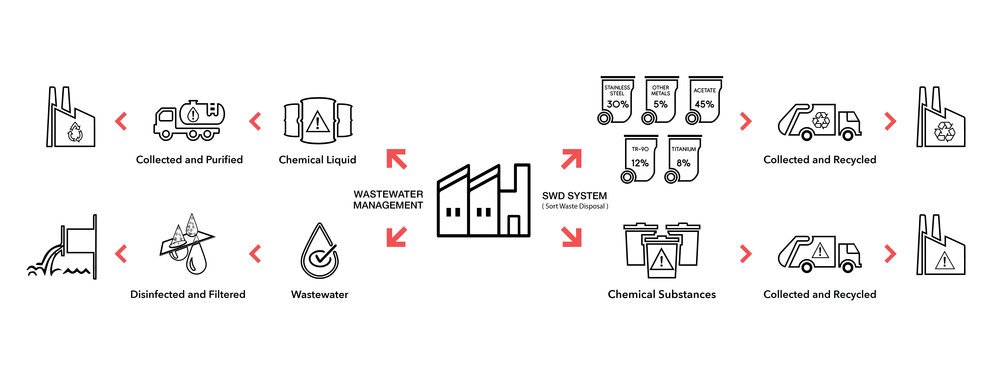 Waste disposal infographic 02-01.jpg