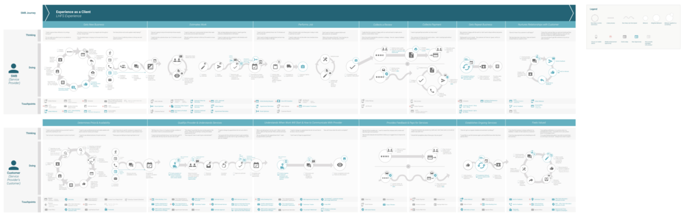 Customer journey maps help you understand the physical and emotional steps that a user goes through as they seek solutions to a specific user problem.