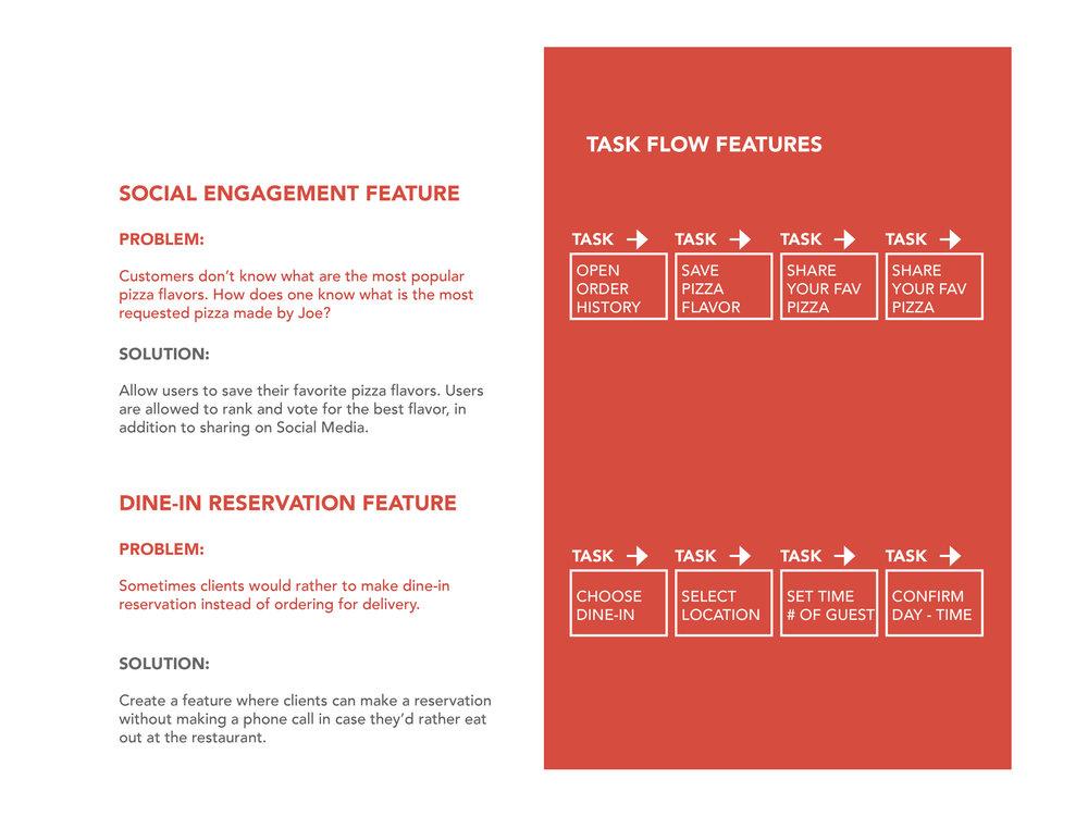 Task Flow.jpg