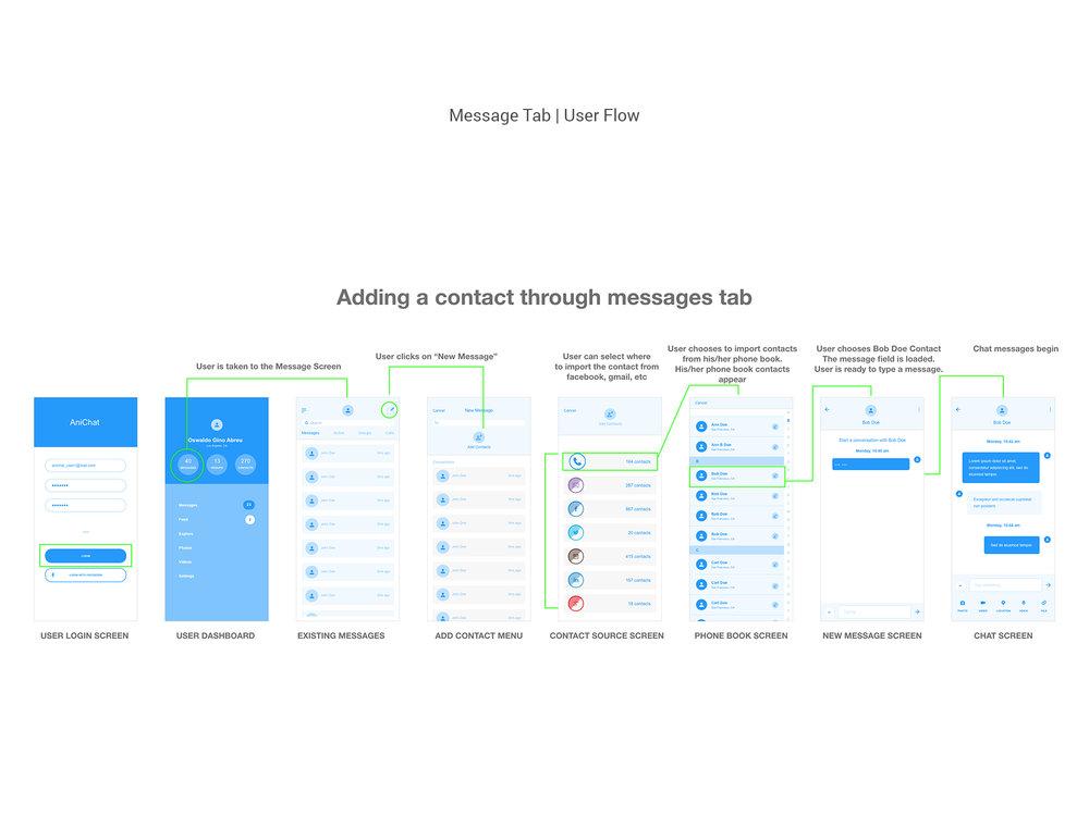 Message Tab.jpg