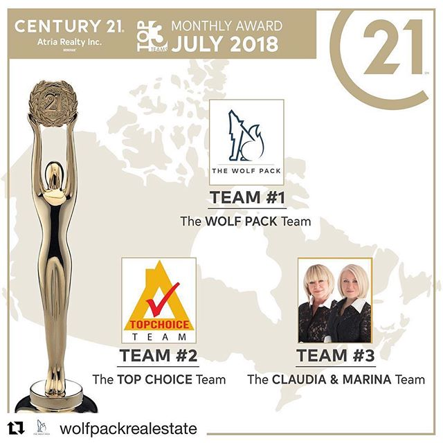 #Repost @wolfpackrealestate with @get_repost ・・・ The @c21atria monthly awards for July have just been released! Wolfpack Team coming in hot for another strong month! Looking to Buy, Sell, aren't, and Invest? We got you covered! #realestate #toronto #realtors #team