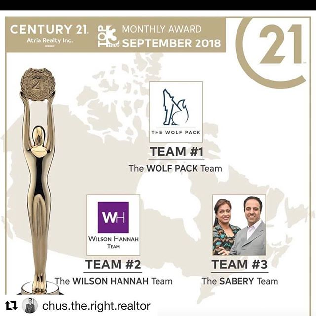 #Repost @chus.the.right.realtor with @get_repost ・・・  Fourth month in a row! @c21atria has just released their monthly awards and The Wolf Pack @wolfpackrealestate has come out on top again!  We continue to stay on top because of our amazing clients! Thank you for putting your trust in us and allowing us to help you with achieving your Real Estate dreams and goals! 🐺