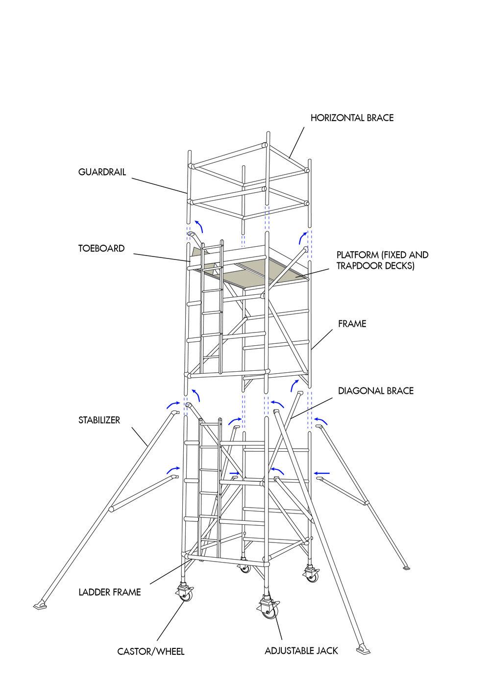 Scaffolding Diagram.jpg