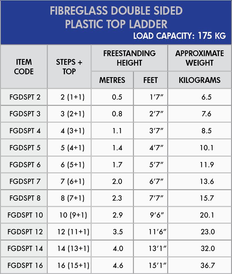 FGDSPT_table-41.png