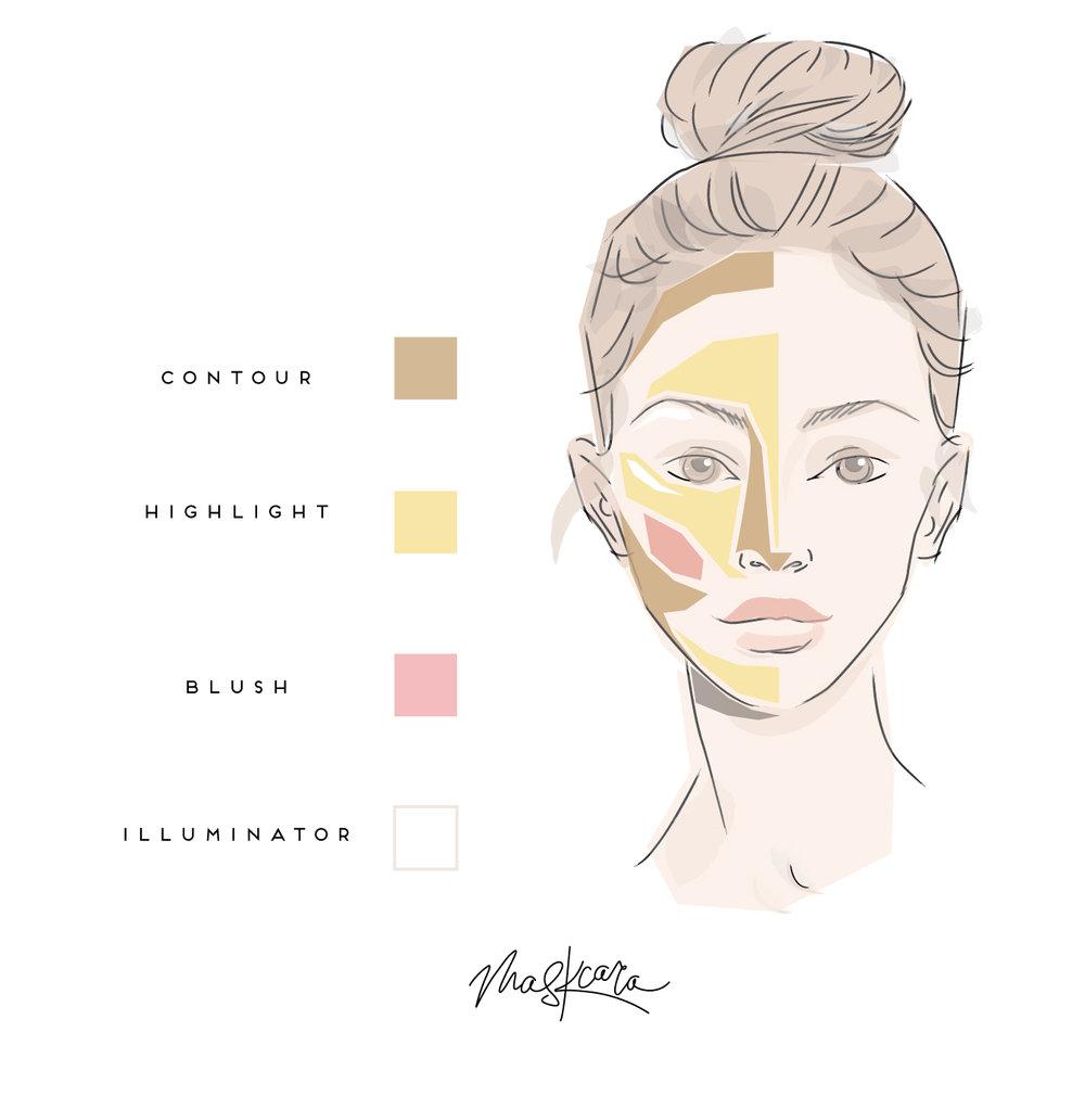 Maskcara Beauty - PrairieTaleTravels