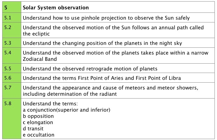 Click on the section you want and you have it  So easy!  Everything that you need about the topic is to hand  No need to search the internet - we have written all the information in our clear and relevant way. Our tried and tested work has been used by thousands over the past decade.  All new areas of Astronomy added to the new syllabus are there for you.  Calculations with worked examples will help you succeed.  Viewing the night sky will come alive for you as you understand what is in front of your eyes.  Learn from our experience...