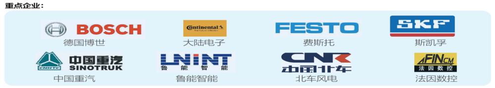 logos companies int eq.png