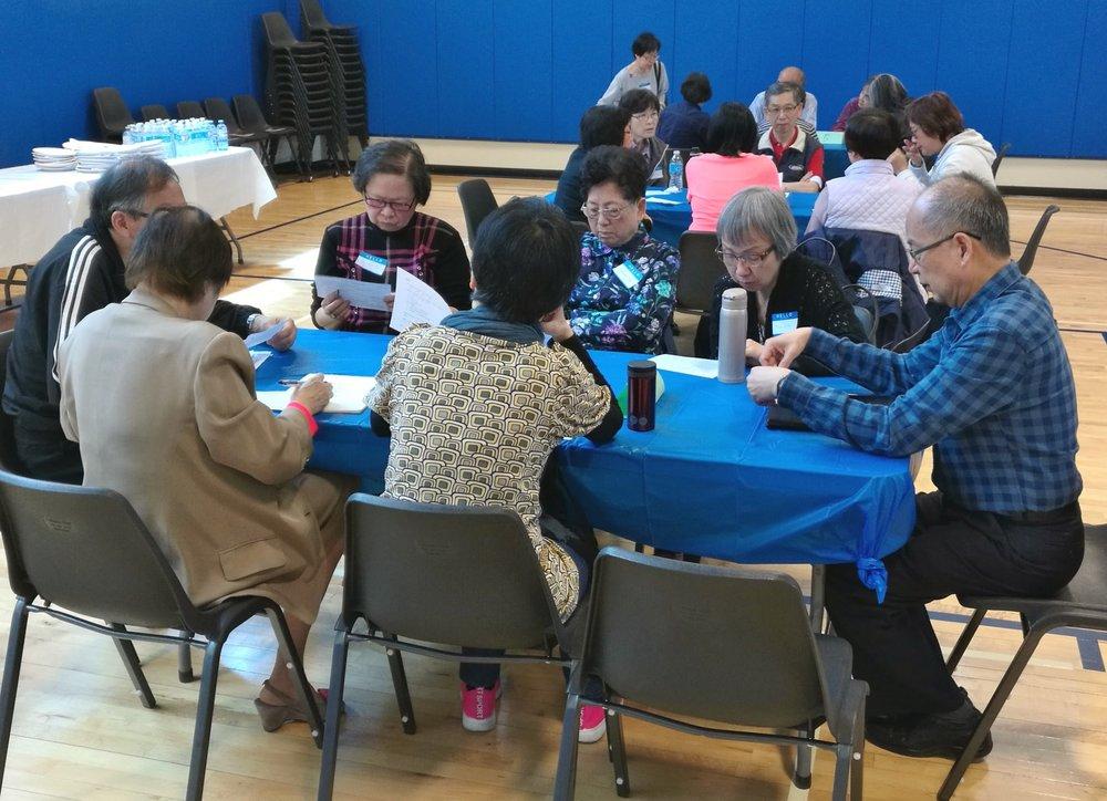 20170524 Community Services Volunteers Retreat (25).jpg