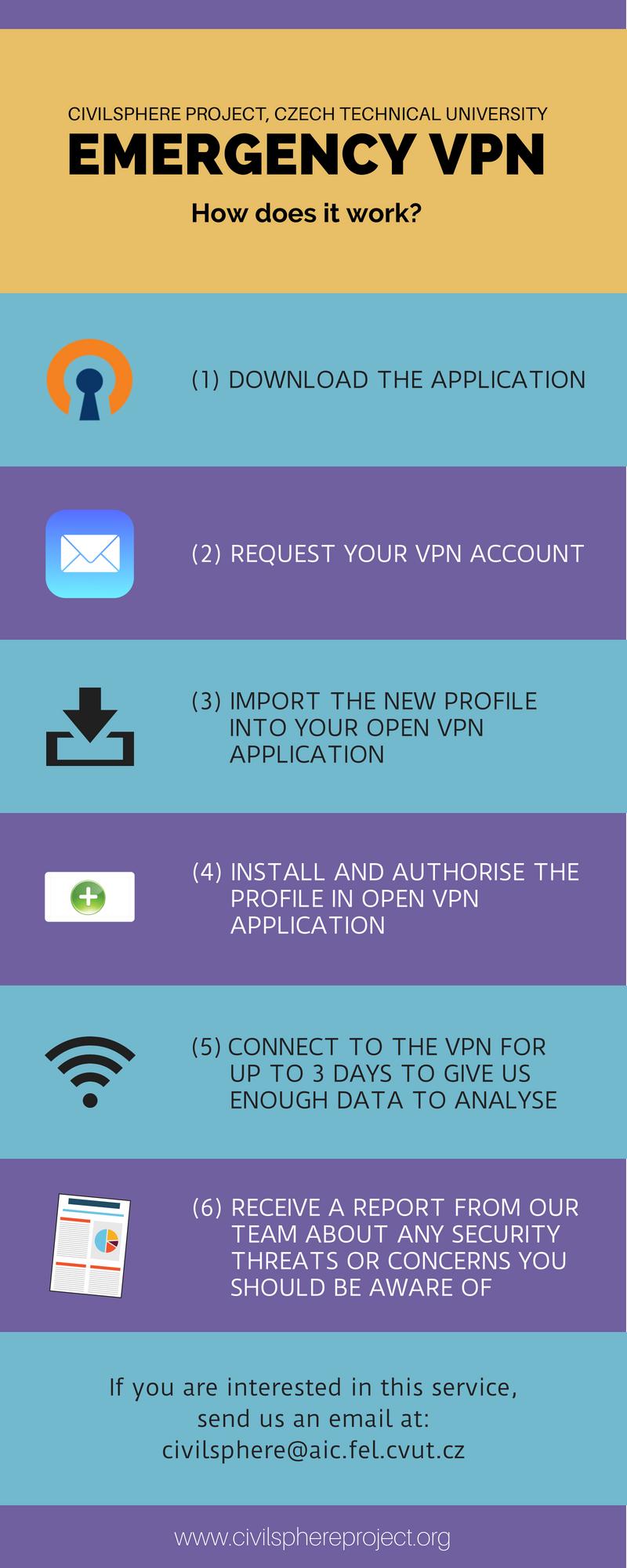 Emergency VPN Tutorial - Generic.png
