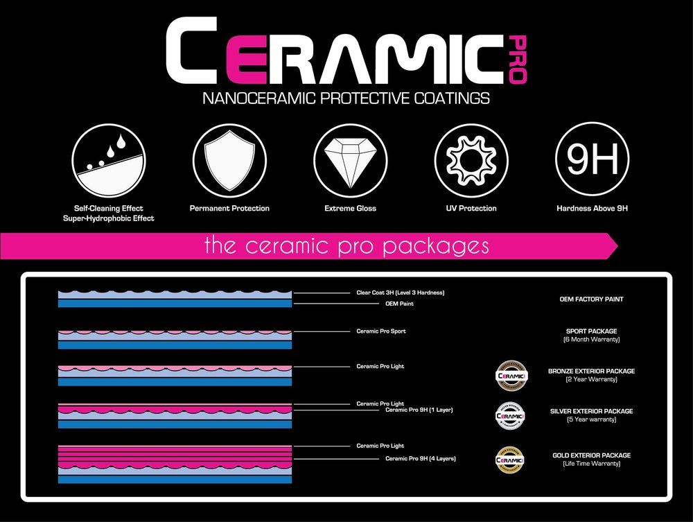 ceramic pro dc arlington bethesda paint protection.jpg