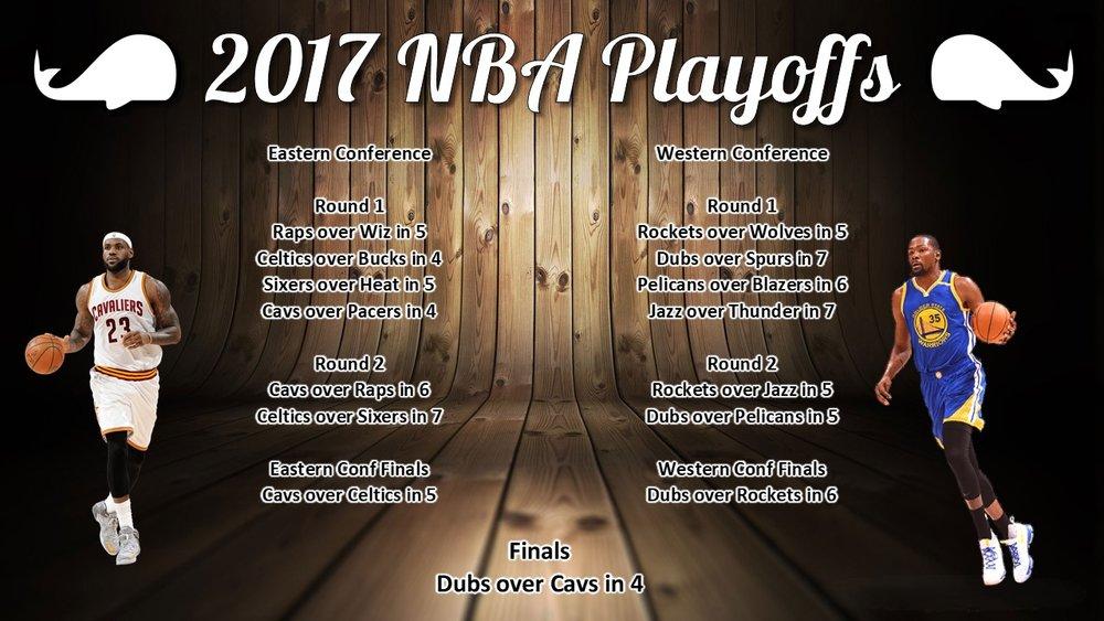 WW_2018_NBA_Playoffs.jpg