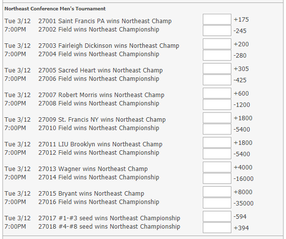 NEC odds.PNG