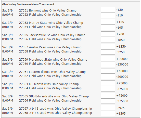 OVC odds.PNG