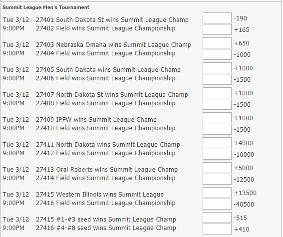 Summit odds.JPG