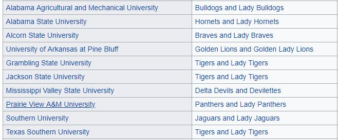 Swac nicknames.JPG