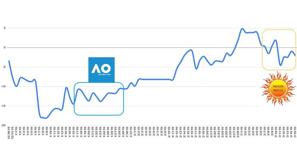YTD Graph.jpg