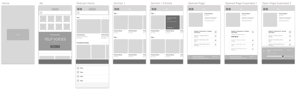 Wireframes created with Sketch — flowing from the initial ad to the podcasting section.